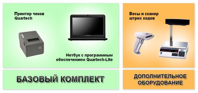 Структурная схема системы автоматизации минимаркета